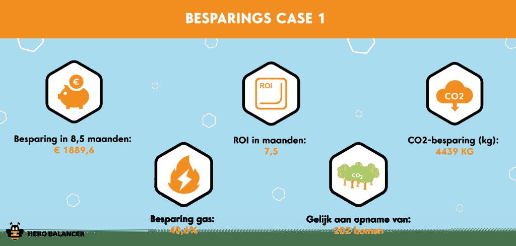 Besparings-Case1-1liggendMet