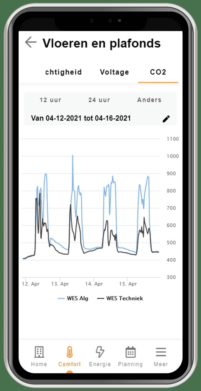 Binnenklimaat MyBMS app