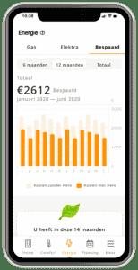 Mobiel-Besparing